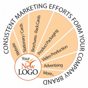 Consistent Marketing Efforts form your Company Brand